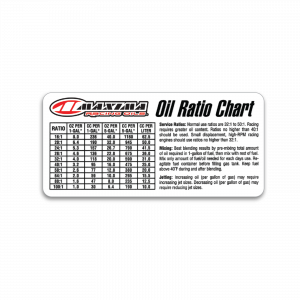 Maxima Oils - 2-Stroke Oil / Fuel Ratio Chart